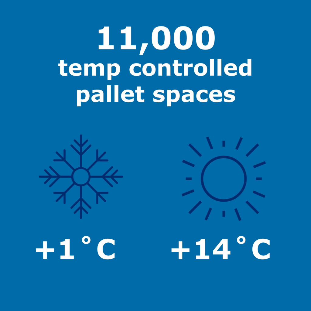 11,000 temp controlled pallet spaces