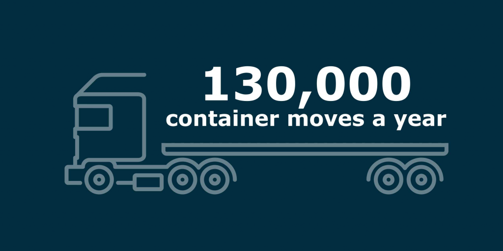 130,000 container moves a year image