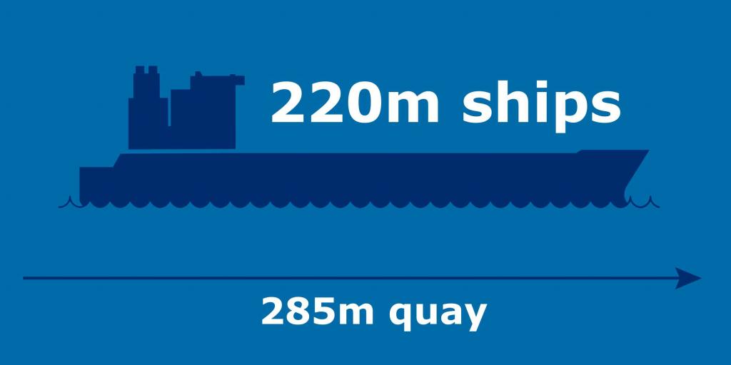 220m ships 285m quay image